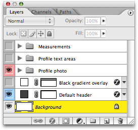 The template's Layers panel